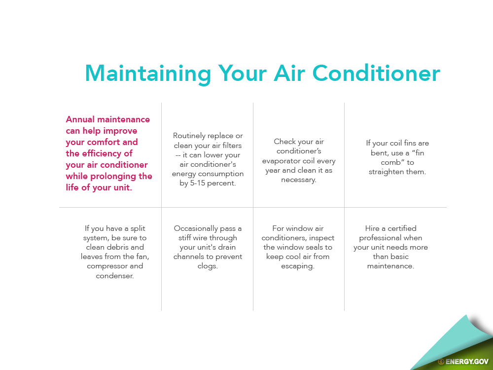 maintaining aircon is the best way to keep how aircon should work