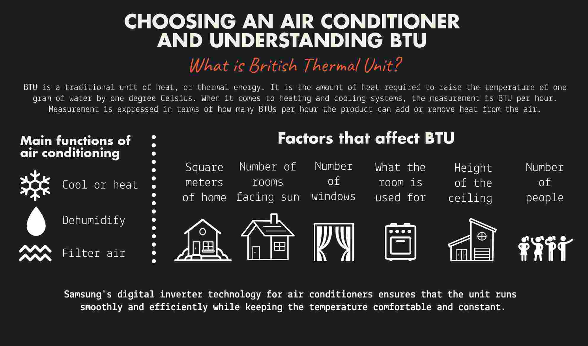 how to calculate aircon btu